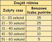 T_roznice.png
