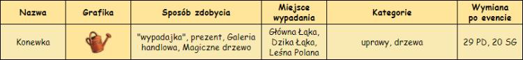 T_wypadajka.png