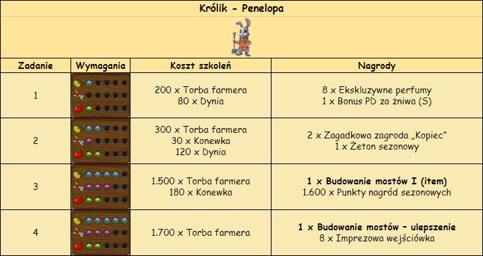 T_zadania_krolik.png