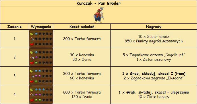 T_zadania_kurczak.png