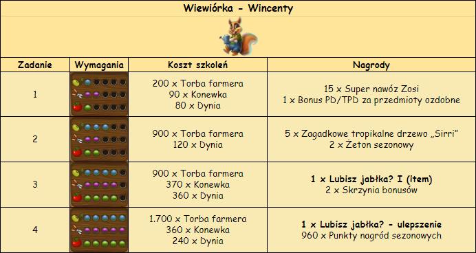 T_zadania_wiewiorka.png