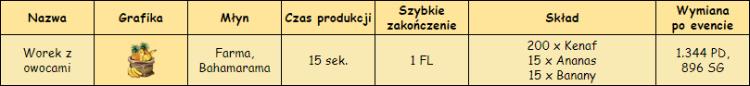 Tworekzowocamia062c.png