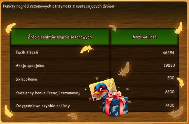 PNS_zrodla.png