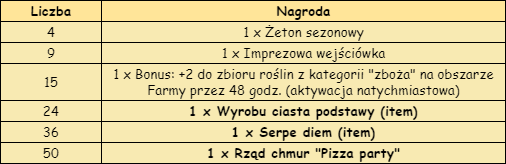 T_postep.png