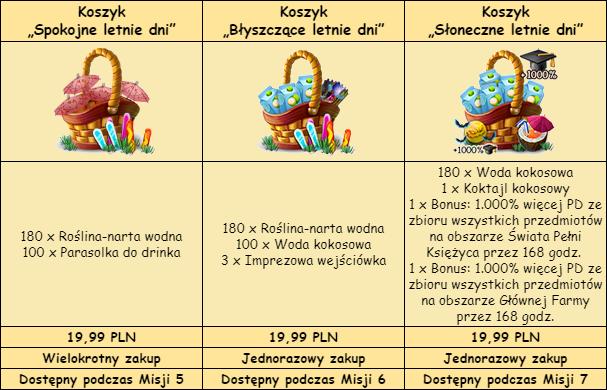 T_koszyki_2.png
