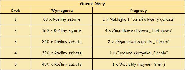 T_garaz_Gery.png